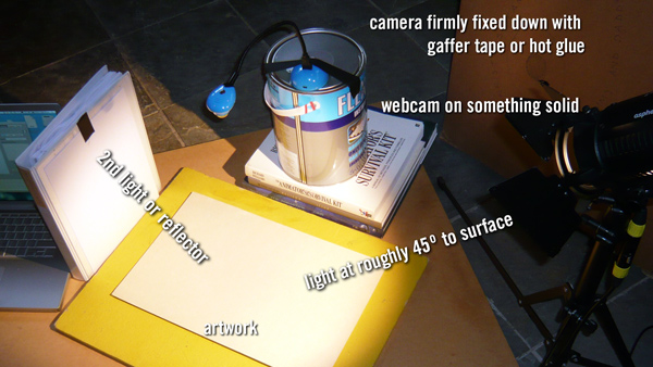 Photo of a DIY rostrum using a webcam and a can of paint